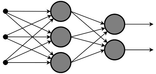 Apa itu deep learning? feed forward propagation